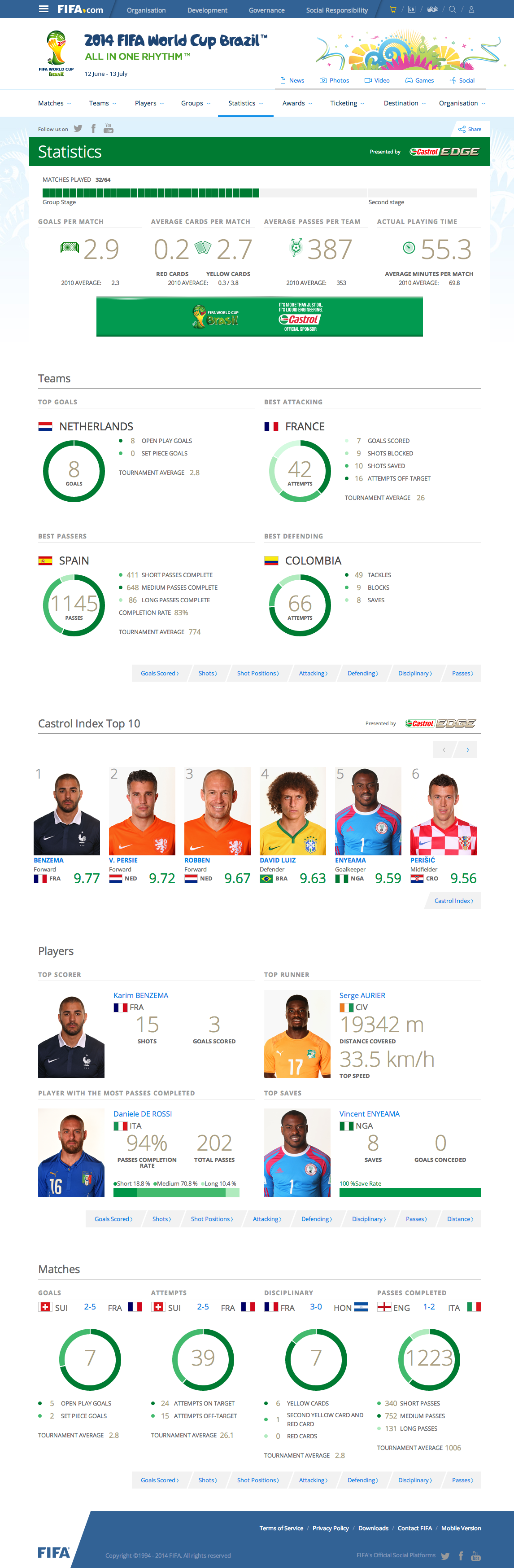 FIFA Website Screenshot