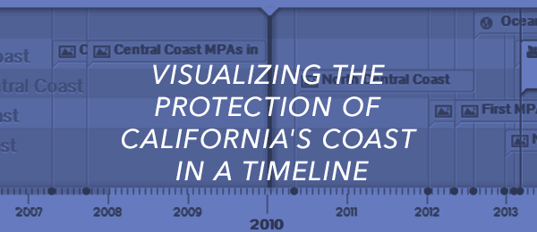 Visualizing the Protection of California's Coast in a Timeline