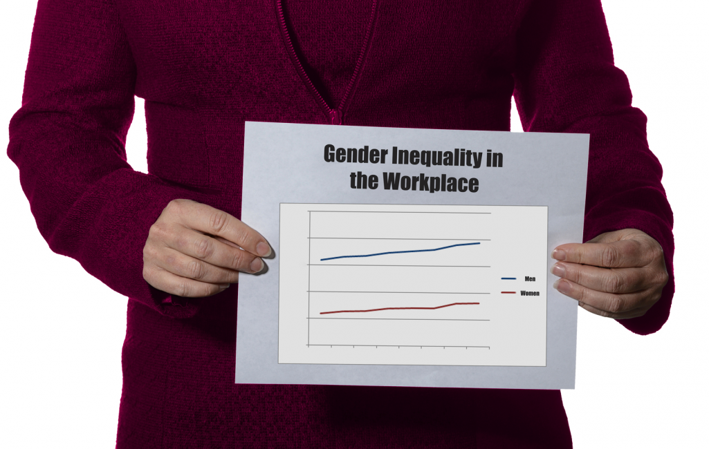 gender-inequality-in-the-workplace